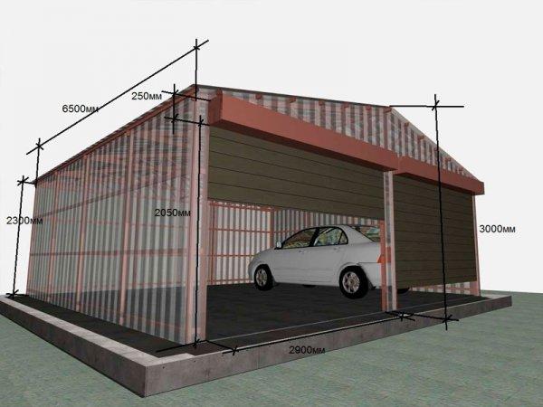Ворота для гаража премиум класса