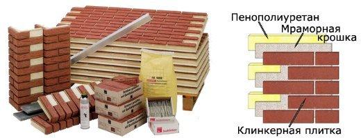 Фасадные термопанели - высокоэффективные технологии